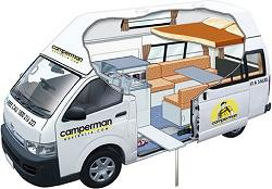 camperman campervan hire australia backpacker east coast