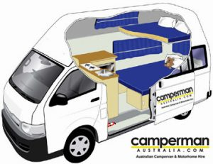 camperman campervan hire east coast australia family 5